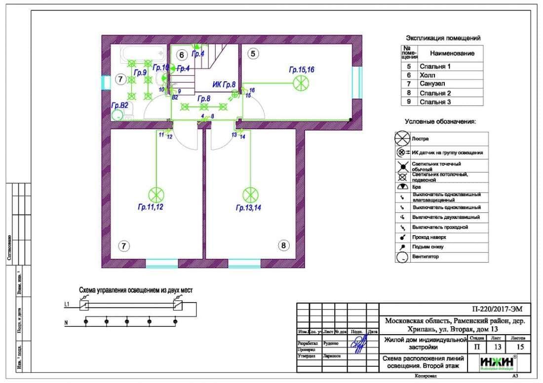 Проектирование электроснабжения стоимость за кв.м документы для подключения электричества в Профсоюзная улица