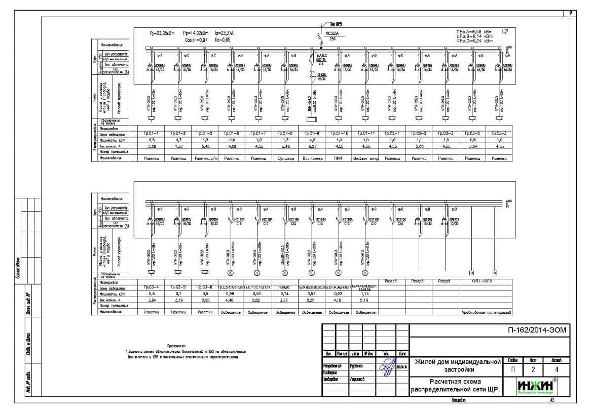 Схема группового распределительного щита индивидуального жилого дома