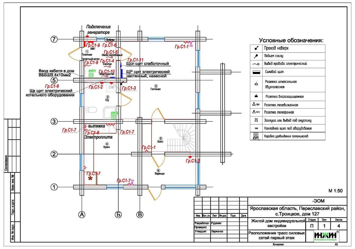 Электроснабжение индивидуалдьной жилой застройки подключение ижс к электричеству