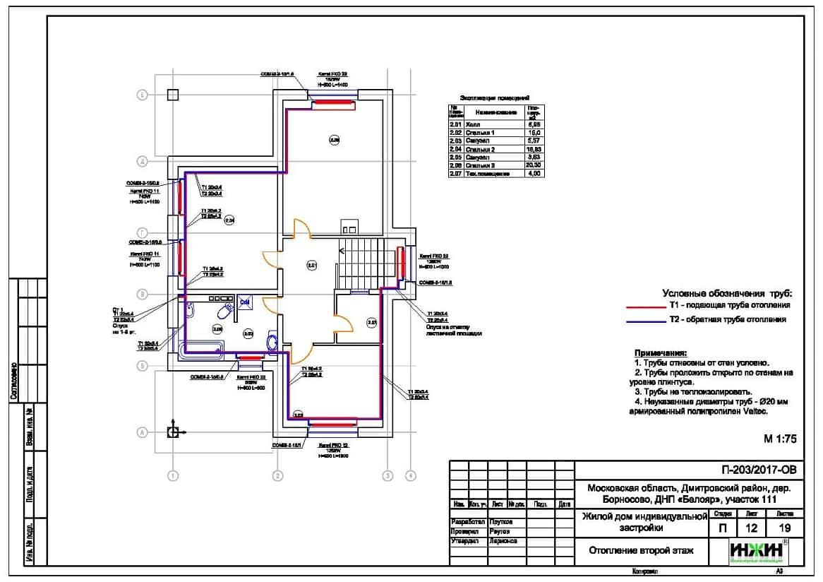 grundfos sololift 2 d-2 схема