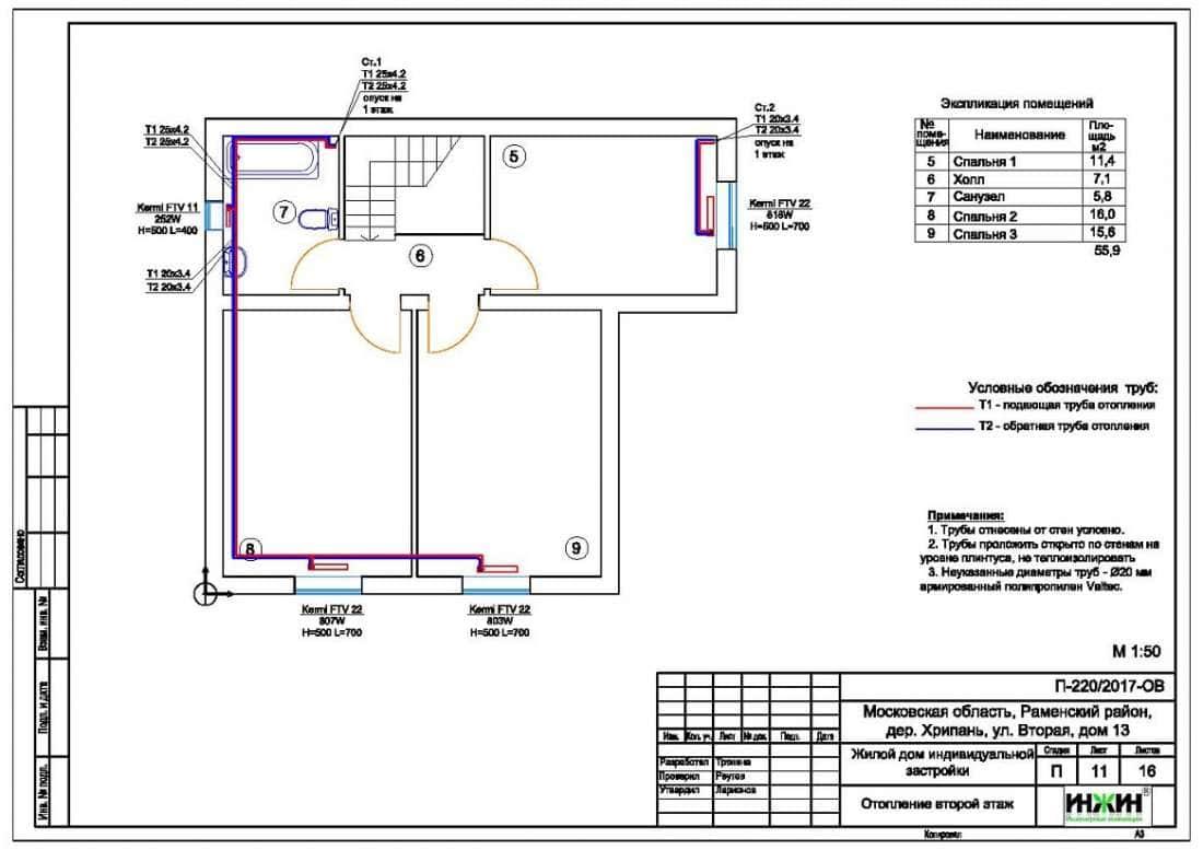 Проект внутренней электрики для частного дома