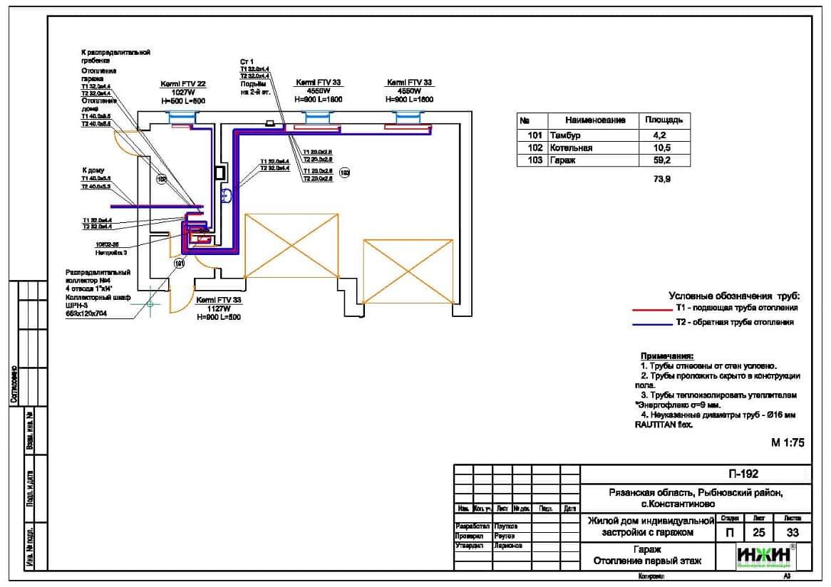 Отопление свет канализация электричество в загородном доме получения ТУ до сдачи объекта в Путейская улица
