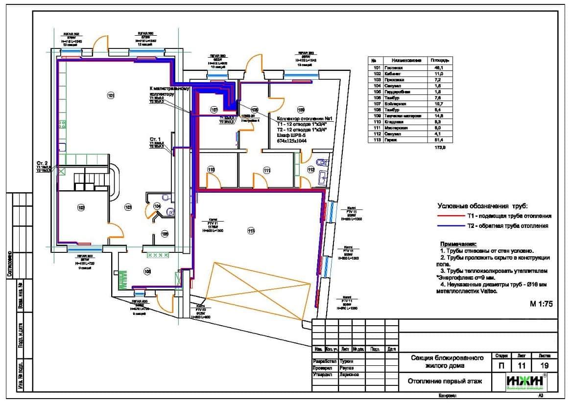 Котлы на брикетах для отопления частного дома