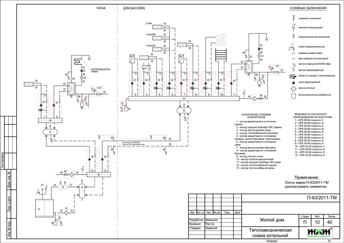 Условные обозначения тепловой схемы котельной5