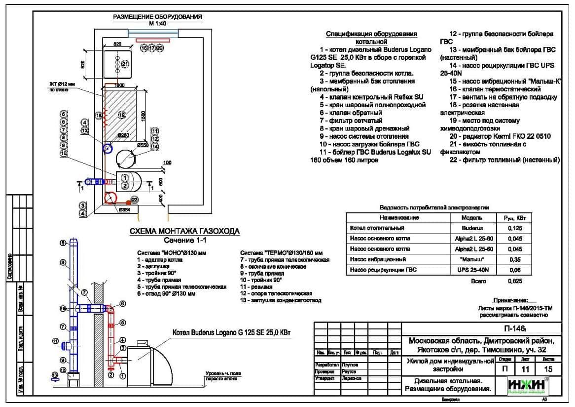 система безопасности котельни на сжиженном газе до 15 квт