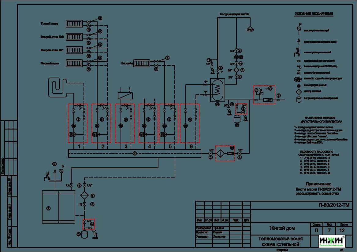 Схемы подключение одно и трехфазных электросчетчиков 12