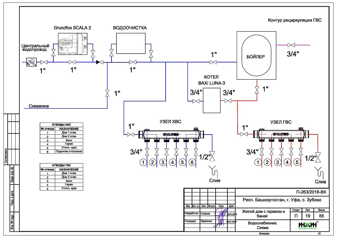 Генераторы электрических сигналов схема