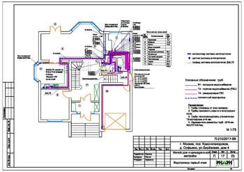 Проект водоснабжения для частного дома